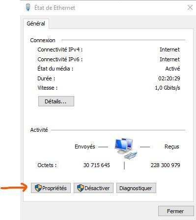 Etape 4 activation ou désactivation IPv6